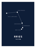 Astrology Chart Aries Prints