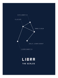 Astrology Chart Libra Prints
