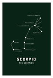 Astrology Chart Scorpio Prints