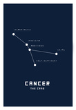 Astrology Chart Cancer Posters