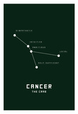 Astrology Chart Cancer Prints