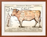Beef Diagram Posters