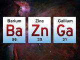 Ba Zn Ga Elements Pósters