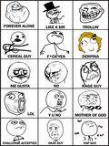 Rage Comics Chart Prints