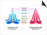 Meditation Position for Man and Woman with Chakras Diagram Posters by  sahuad