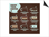 Know Your Coffee Diagram Posters by  yienkeat