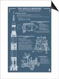 Apollo Missions - Blueprint Poster Prints by  Lantern Press