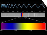 Electromagnetic Spectrum Prints by  SEYMOUR