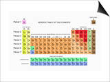 Periodic Table of the Elements Prints by Carol & Mike Werner