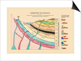 Chemistry of Geology Poster by Edward L. Youmans