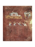 Last Supper and the Washing of Feet, Miniature from the Gospels Called Rossanensis Giclee Print