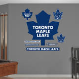 Toronto Maple Leafs Logo Wall Decal