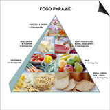 Food Pyramid Prints by David Munns