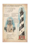 Outer Banks, North Carolina - Cape Hatteras Lighthouse Technical Posters by  Lantern Press