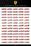 Ferrari - Evolution of Scuderia Cars Posters