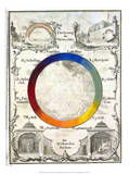 Color Wheel, 1775 Prints by Ignaz Schiffermüller