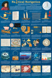 Nautical Navigation Poster