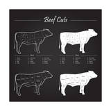 Beef Cuts - Blackboard Poster by  ONiONAstudio