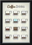 Coffee Drinks Art Print Poster Photo
