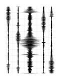 Earthquake Waves Graph Posters by  oriontrail2