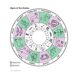Zodiac Signs Art