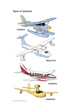 Types of Airplanes Prints