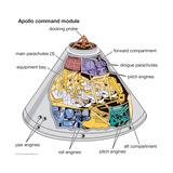 Apollo Command Module Prints