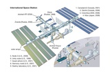 The International Space Station as it Will Look Upon Completion Prints