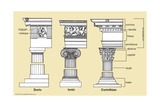 Comparison of Greek Column Styles Print