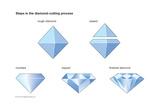 Diamond-Cutting Process Art