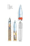 Artillery Ammunition Poster