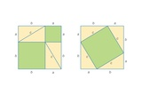 Visual Demonstration of the Pythagorean Theorem Print