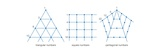 Polygonal Arrays, Demonstrating Triangular Numbers, Square Numbers, and Pentagonal Numbers Prints