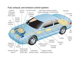Fuel, Exhaust and Emission Control Systems Posters