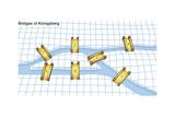 The Konigsberg Bridge Problem Led Leonhard Euler, a Swiss Mathematician Prints