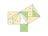 "Liu Hui's ""Tangram"" Proof That the Sum of the Squares on the Sides of a Right Triangle Láminas"