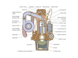 Diesel Engine Equipped with a Precombustion Chamber Posters
