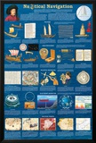Nautical Navigation Prints