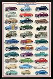American Autos of 1940-1949 Prints