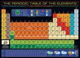Periodic Table of Elements 1000 Piece Puzzle Jigsaw Puzzle