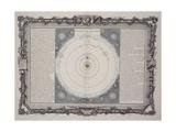 Systeme De Descartes, 1761 Giclee Print by Rene Descartes