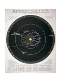 Transparent Solar System, Educational Plate, C1857 Giclee Print
