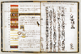 Hieroglyphs in the Notebook of Jean-Francois Champollion, C1806-1832 Photographic Print by Jean-Francois Champollion