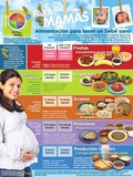 Myplate For Expecting Moms Spanish Poster Prints