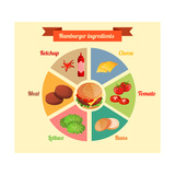 Hamburger Ingredients Infographic Print by  Macrovector