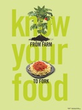 Know Your Food Poster Posters
