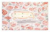 Pork Cuts Chart Alfombrilla