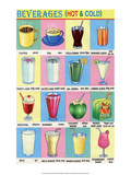 Indian Educational Chart - Beverages, Drinks Prints