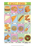 Indian Educational Chart - Fast Food Prints