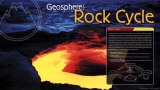 Geosphere: Rock Cycle Poster
